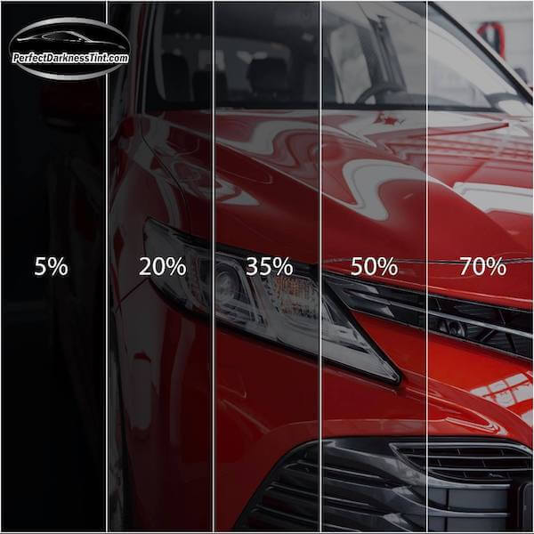 Automotive Window Tinting Shades